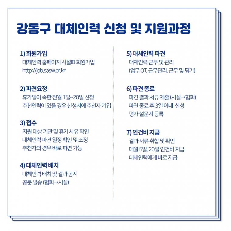 강동구 대체인력_신청 및 지원과정.jpg