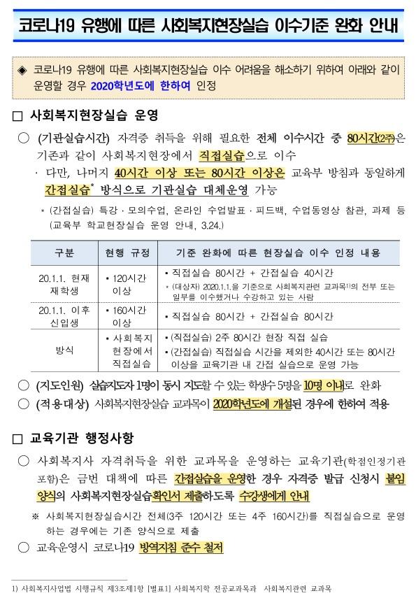 코로나19 유행에 따른 사회복지현장실습 이수기준 완화 안내.jpg