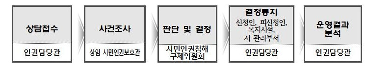 홈페이지 게시글002.jpg