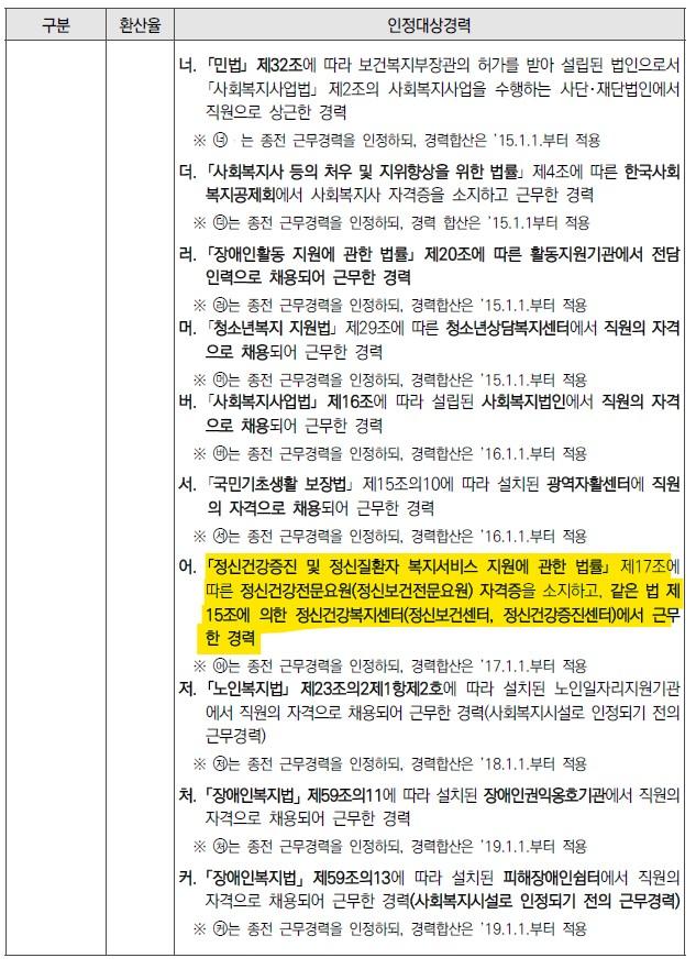 회원광장_정신건강복지센터.jpg