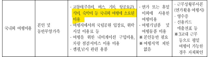 회원광장_복지포인트.jpg