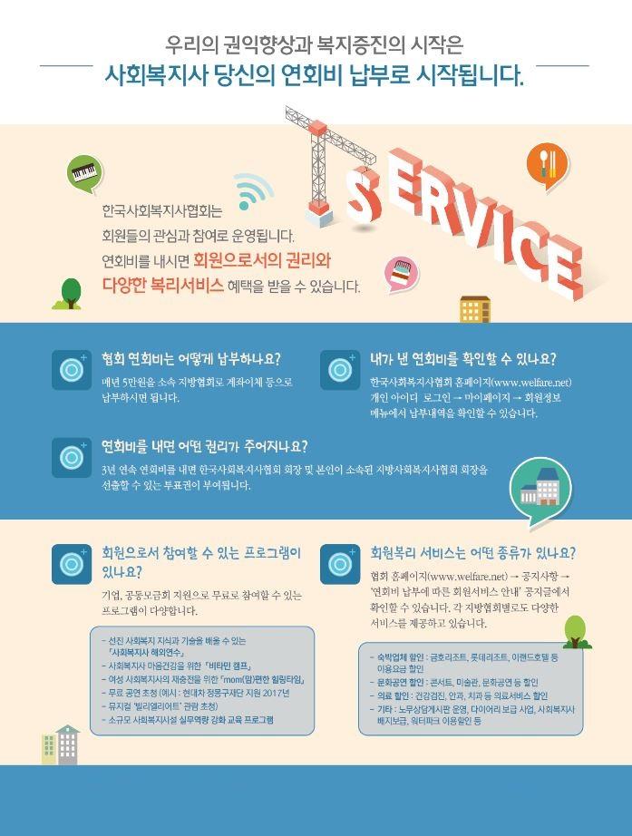 한국사회복지사협회 연회비 납부 및 회원서비스 안내.JPG